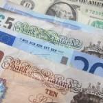 Inwestycje w giełdy walutowe – analiza instrumentów finansowych